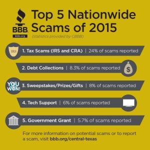 Top-Ten-Scams-National-2015